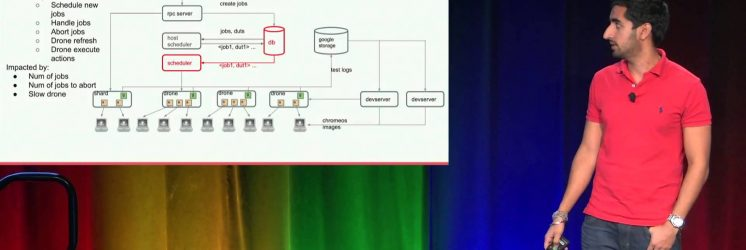 Chrome OS Test Automation Lab
