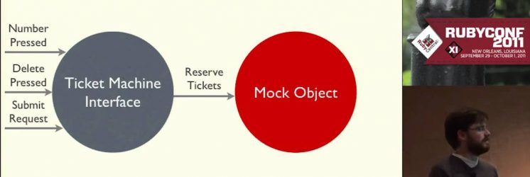 Why You Don't Get Mock Objects